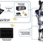 韓国ヒュンダイ自動車がウェアラブル・ロボットを開発中