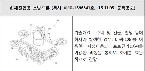 韓国ドローン特許