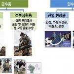 韓国政府「筋力増強ウェアラブルロボット開発に30億円投資」