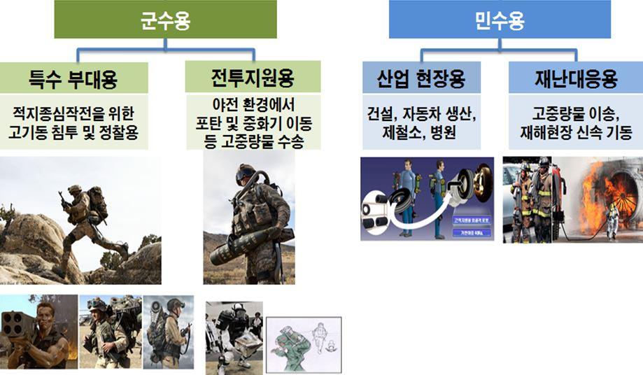 韓国・ウェアラブル筋力増強ロボット