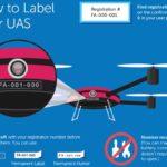 米中印にEUや韓国…世界のドローン規制はどうなってる!?