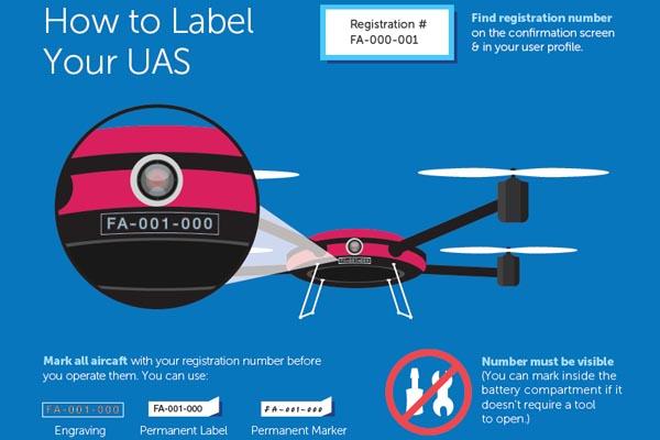 FAA_drone_label