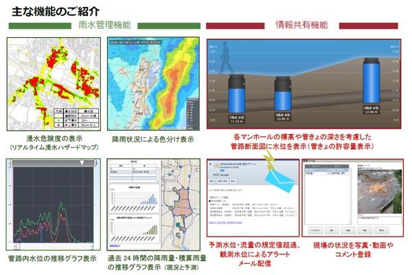 IOT_都市型水害監視サービス_明電舎1