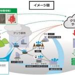 【リリース】明電舎、IoT「都市型水害監視サービス」開始