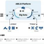 人工知能企業・ABEJAが新サービス「ABEJA Platform Open」を用意