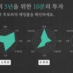 【韓国大統領選】人工知能が「誰に投票すべきか」アドバイス…投票支援ツール続々登場