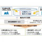 NTT東日本:文化観光分野のAI 翻訳サービス「ひかりクラウドcototoba」提供開始