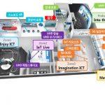 平昌五輪を控え韓国政府が「ICT体験館」オープン...VRボブスレー・UHD体験スタジオetc