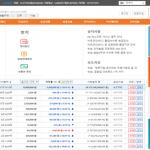 韓国・法務長官「仮想通貨取引所の閉鎖を目的とした法案準備中」...国内資金の流出に懸念
