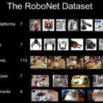 米大学がロボット学習用オープンデータベース「ロボネット」を構築